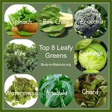top-8-green-leafy
