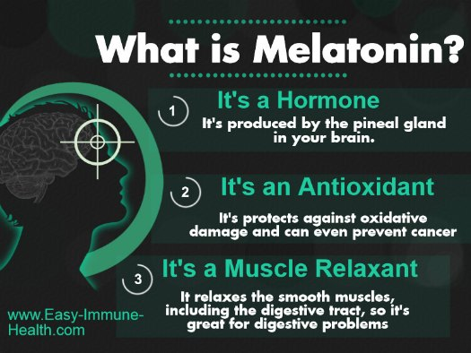 what-is-melatonin